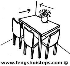 dining table cornered chinese feng shui dining