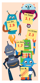 test of virtual assistants finds strengths weaknesses in each virtual assistants from the so called frightful five tech companies proved less than perfect in