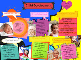 essay on the role of family in the development of child