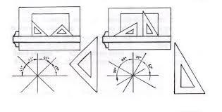 Resultat d'imatges de ejes verticales y horizontales en laescritura