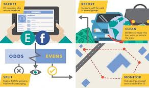 Facebook case study  Ikea Facebook campaign boosts store visits by     Digital Strategy Consulting