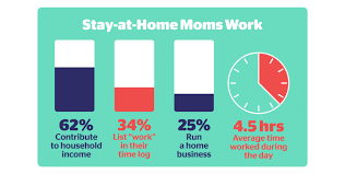 What It     s Like to Be a Stay at Home Mom   Facts About Stay at Home     Redbook GIF