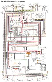 vw engine wiring diagram wiring diagrams and schematics other diagrams