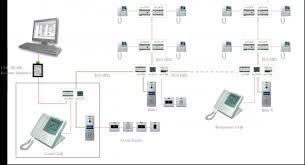 dukane nurse call wiring diagram images nurse call system wiring dukane nurse call station wiring diagram circuit