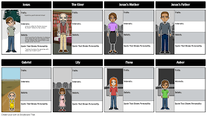 the giver plot diagram analysis the giver lesson plans the giver characters