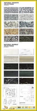 countertops granite marble: diy prefab discount stone granite marble countertop for kitchen bathroom with white black