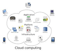 file cloud computing svg   wikimedia commonsopen