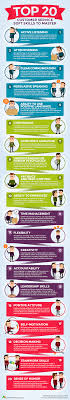 top 20 customer service soft skills to master infographic top 20 customer service soft skills to master