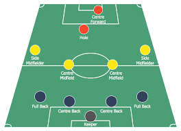 sport soccer football formation         pngsoccer  football  formation