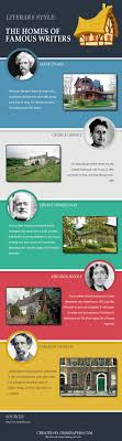 the homes of famous writers infographic ly the homes of famous writers infographic infographic