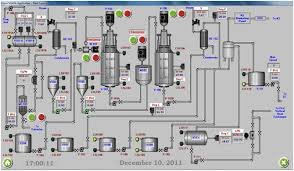 edible oil refining processes   degumming   neutralization    flowchart