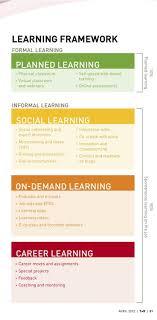 best ideas about st century schools st 17 best ideas about 21st century schools 21st century com 21st century and 21st century skills