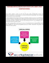 workplace plus limited linkedin recent updates workplace plus limited