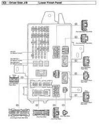 similiar 2000 toyota camry fuse box location keywords 1999 camry under dash fuse diagram