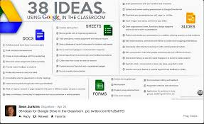ideas to use google drive in class educational technology and today s post covers some interesting ideas and tips on how to go about using google drive in your classroom this work is created by sean junkins from