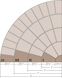 patio slab sets: radial schematic for round patios patio schematic radial schematic for round patios