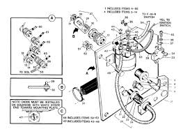 ezgo marathon wiring diagram ezgo wiring diagrams online basic ezgo electric golf cart wiring and manuals