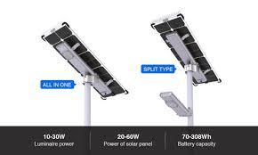 PBOX Lighting Announce <b>New</b> Frameless <b>Solar Street Light</b> | LEDs ...