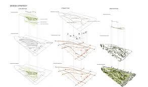 landscape architecture circulation diagrams   printable wiring        re posing ground utsoa ut austin school of architecture on landscape architecture circulation diagrams