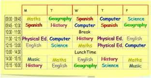 Image result for School subjects