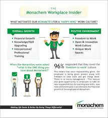 happy ning work culture monachem happy ning work culture