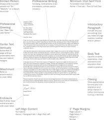 resume cover letter example personal business letter format one    resume  resume essay elementary teacher cover letter sample