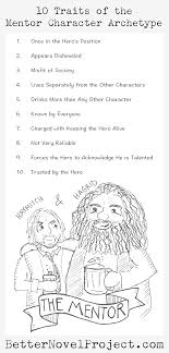 traits of the mentor character archetype hagrid haymitch 10 traits of the mentor character archetype better novel project