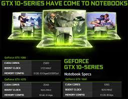 asus rog strix gl gaming notebook review glvs db legit geforce gtx 10 series notebook gpus