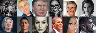 The Most Influential Men and <b>Women</b> on Twitter <b>2016</b>   Brandwatch