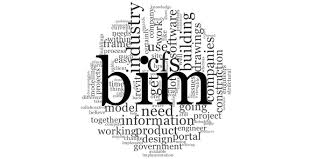 early implementation of building information modeling into a cold figure 1 word cloud summarising the semi structured interviews