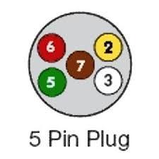 trailer connectors in australia for 5 pin plug wiring diagram Seven Pin Trailer Wiring trailer wiring diagrams exploroz articles for 5 pin plug diagram seven pin trailer wiring diagram