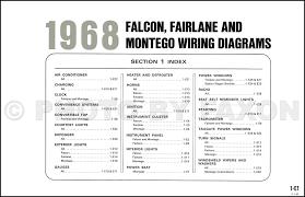 au falcon wiring diagram wiring diagrams mashups co 1968 Ford 2000 Wiring Harness 1968 Ford 2000 Wiring Harness #20 Ford Wiring Harness Kits