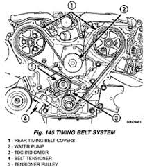 2006 chrysler pacifica 3 5 firing ordervehiclepad chrysler 3 5l v6 engine servicing tips