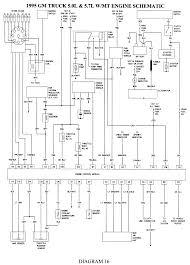 gmc vandura wiring diagram gmc wiring diagrams online 1995 gmc engine diagram 1995 wiring diagrams