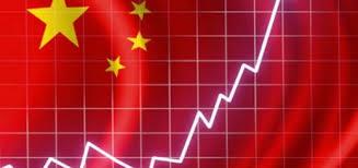 Resultado de imagem para economia da china 2016