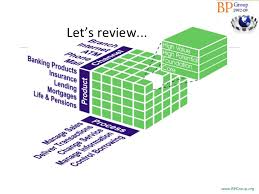 lets review advanced concepts business