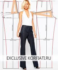 Выкройки одежды от <b>Анастасии Корфиати</b>