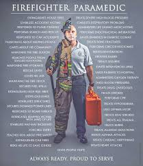 history of the fire service essay drippingspringsauto com
