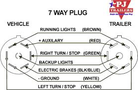 pj trailers trailer plug wiring 7 way plug