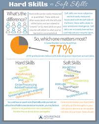what are hard skills and soft skills advantage solutions careers hard skills vs soft skills
