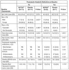 patent wo2005082339a2 medicaments and methods for treating patent wo2005082339a2 medicaments and methods for treating headache google patents