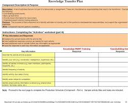 pharmacy technician position no practical experience in hand budget projection template