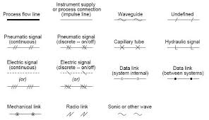 common p amp id symbols used in developing instrumentation diagrams    piping connection symbols used in p amp ids  instrument