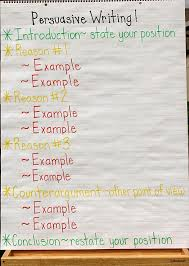 green yellow red the keys to the perfect persuasive essay using the color format of step up to writing i created this outline for persuasive writing