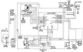 95 jeep wrangler yj wiring diagram 95 image wiring 87 jeep wrangler solenoid wiring diagram 87 auto wiring diagram on 95 jeep wrangler yj wiring