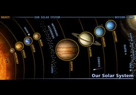 what is a solar system    astrobioloblogwhat is a solar system