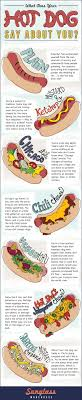 best images about proud to be an american red what does your hot dog say about you