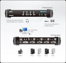 CS1784A - <b>4-Port USB DVI</b> Dual Link/Audio KVMP™ Switch – ATEN ...