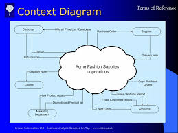 context diagram and overview section of the terms of reference    context diagram and overview section  terms of reference  slide