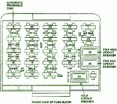 power window circuit breakercar wiring diagram 1995 pontiac grand am gt fuse box diagram
